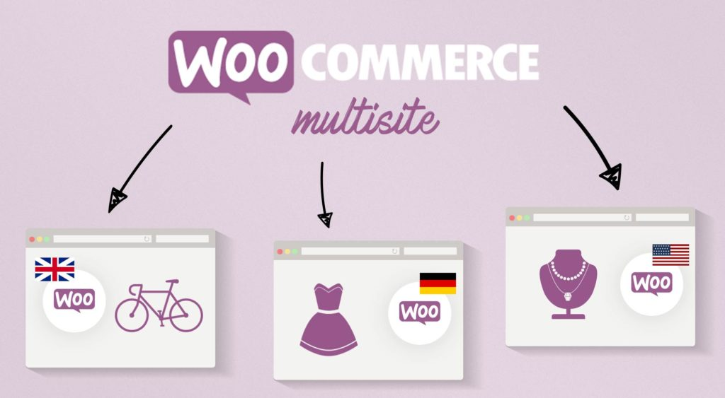 WooCommerce Multisite - New Veeqo Features