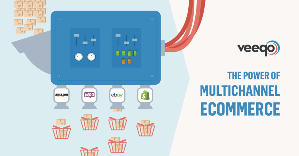 Infographic: The Power of Multichannel Ecommerce
