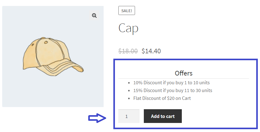 Ecommerce Marketing Automation Discounting