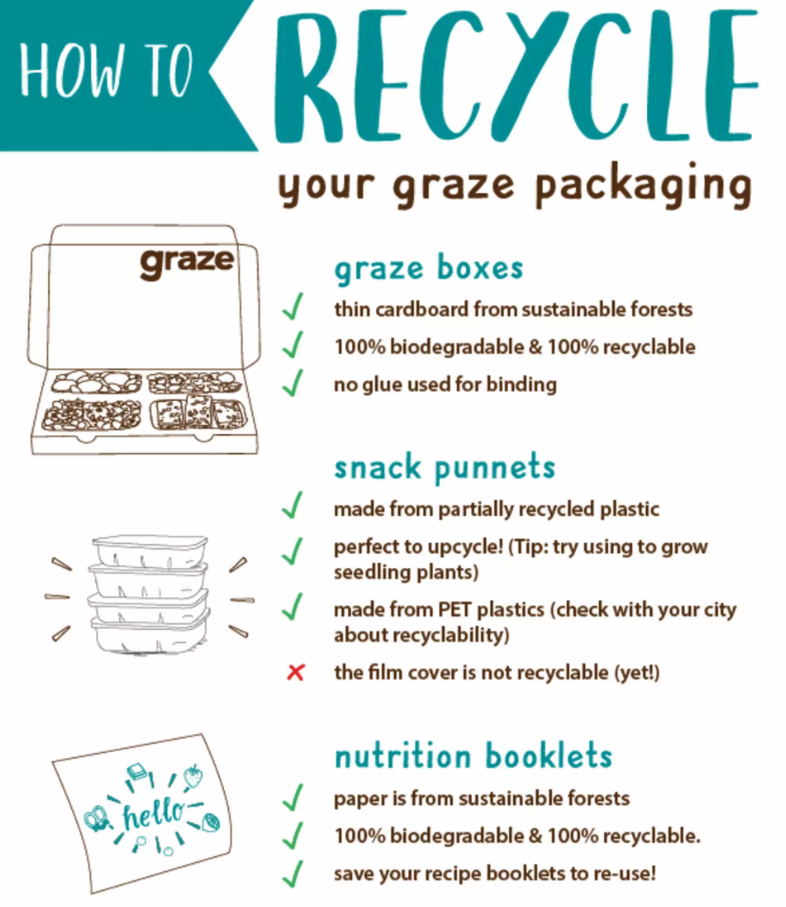 Graze food packaging made from recyclable materials and recycled paper