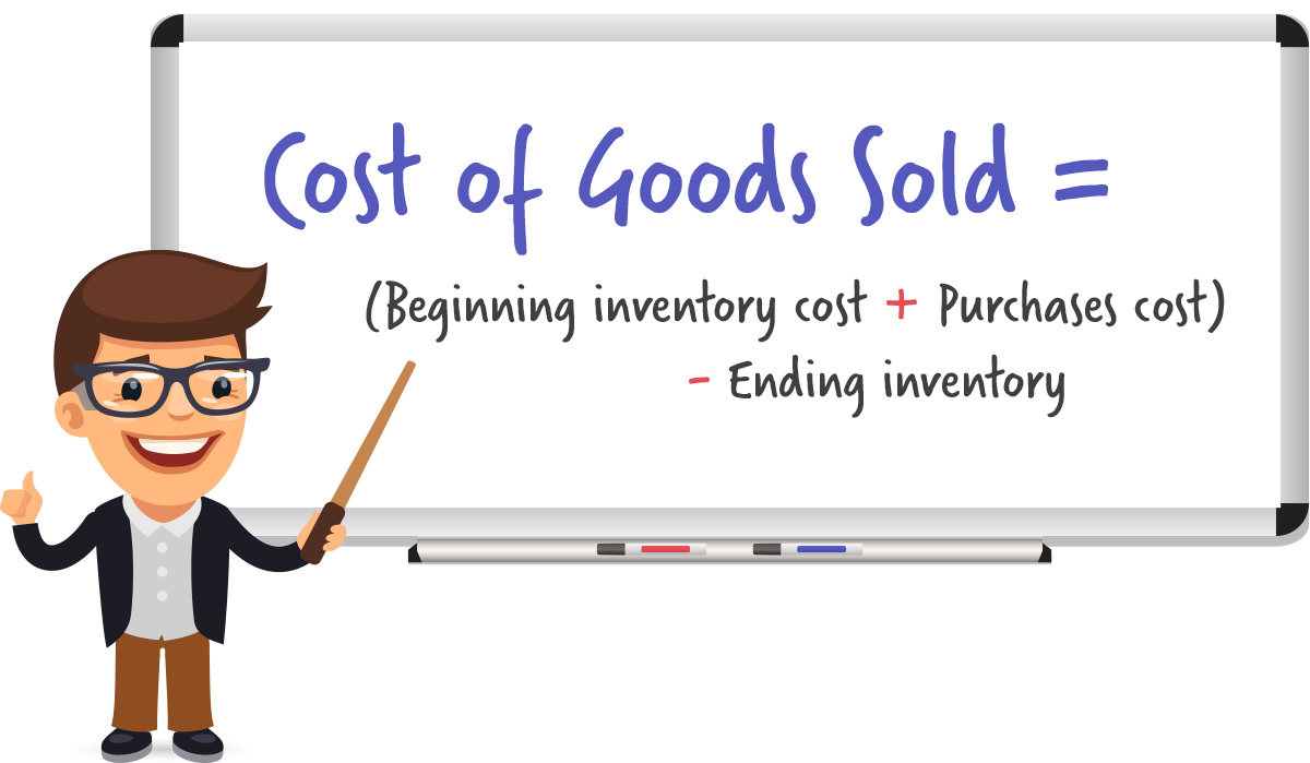 COGS = Cost of Beginning Inventory + Cost of New Purchases - Ending Inventory
