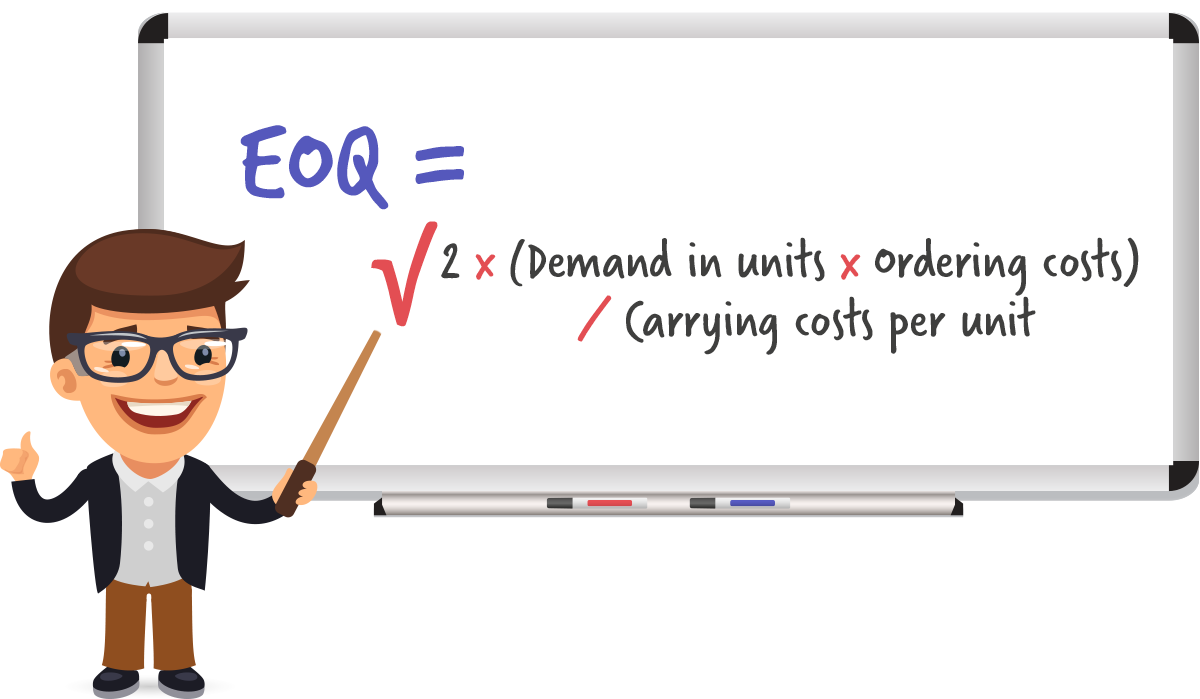 EOQ = √ 2 x (Demand x Ordering Costs) / Carrying Cost per Unit