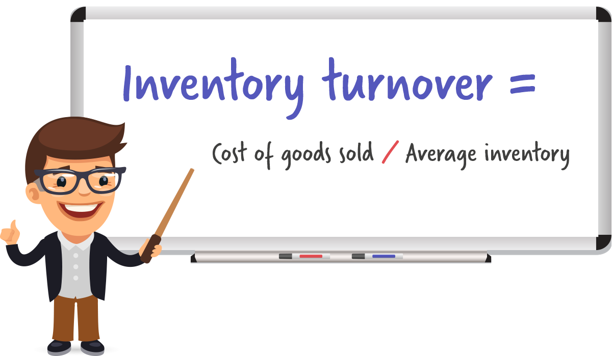 Inventory turnover = COGS / Average inventory