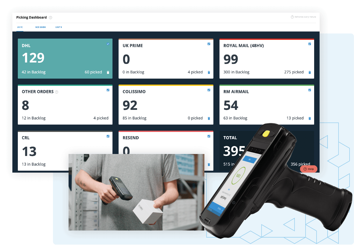 Digital Picking & Packing: Use Shopify Plus to sell on your online store, then pick and pack each product quickly & accurately using the Veeqo Scanner