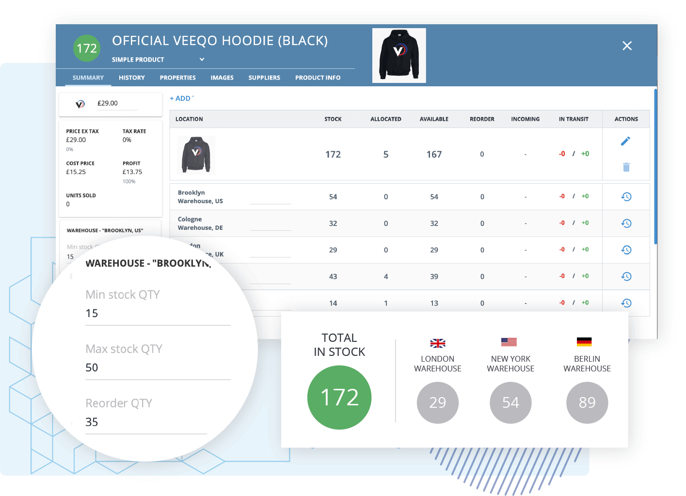 Shopify Inventory Management Software: Sell online and in-store by syncing products and inventory across every channel